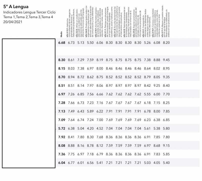 5o-A-Lengua--20210420_page-0001.jpg