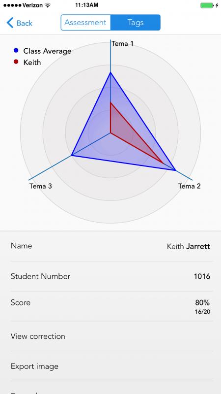 radar_chart.png